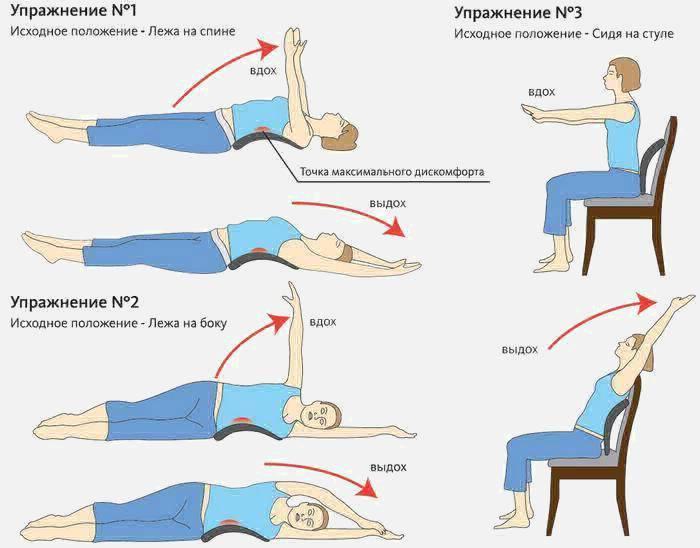 6 способів розслаблення м'язів шиї