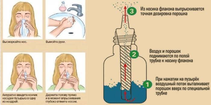 Бар'єр від ГРВІ та грипу – натуральний спрей Назаваль Плюс