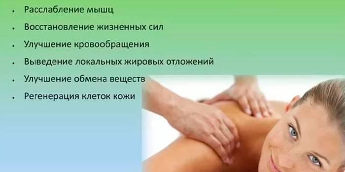 Чому необхідний масаж для відновлення м'язів після спортивного тренування
