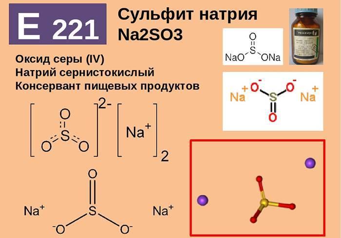 Хімічні добавки, яких слід уникати в продуктах