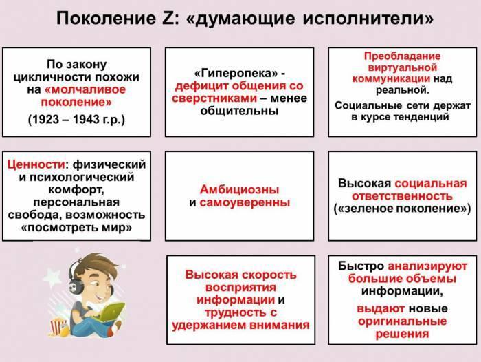 Характерні особливості людей покоління Z