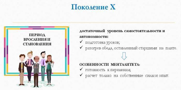 Характерні риси покоління X
