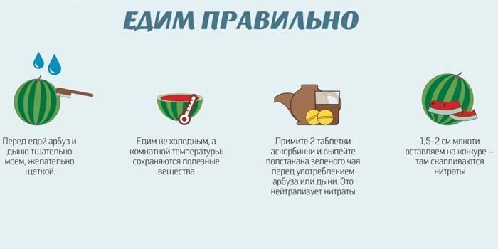 Корисні властивості і протипоказання кавуна