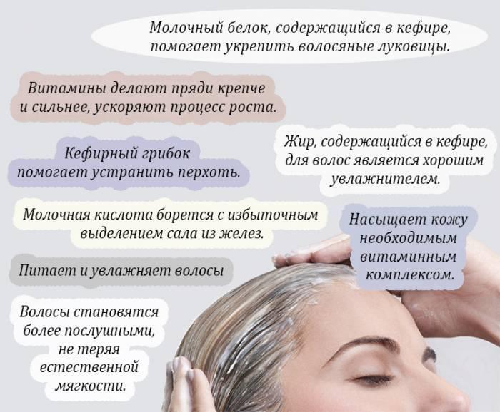 Кошти для густоти і росту волосся, догляд проти випадіння