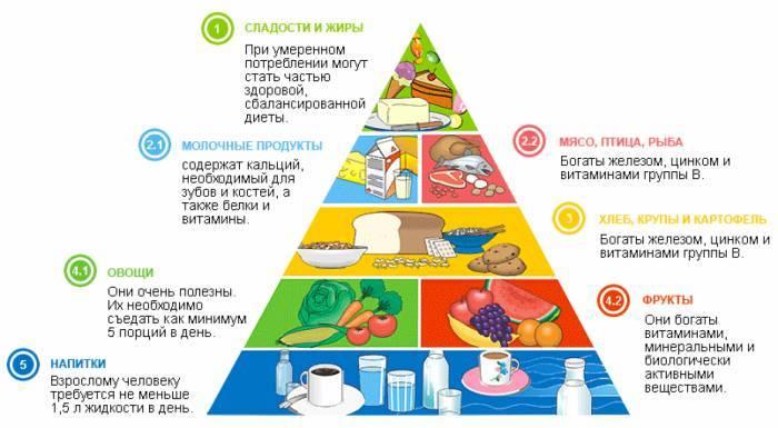 Найбільш ефективні способи боротьби з целюлітом: харчування, скраби, фітнес, покупні засоби