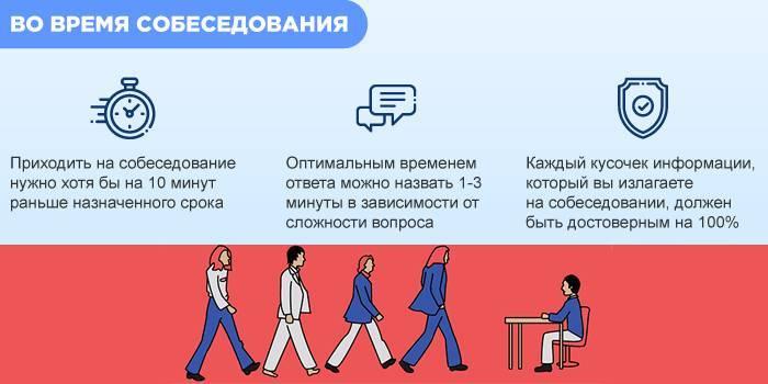 Правила поведінки для успішного проходження співбесіди