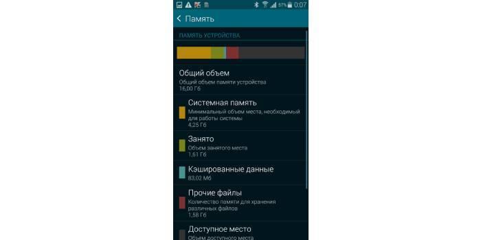 Пристрій ОЗП смартфона для зберігання інформації