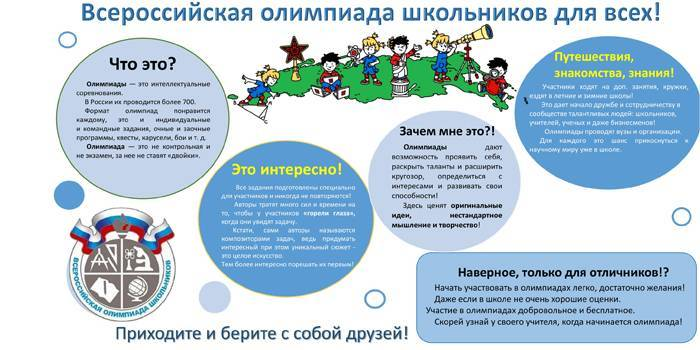 Рекомендації та етапи всеросійської олімпіади школярів в 2019-2020