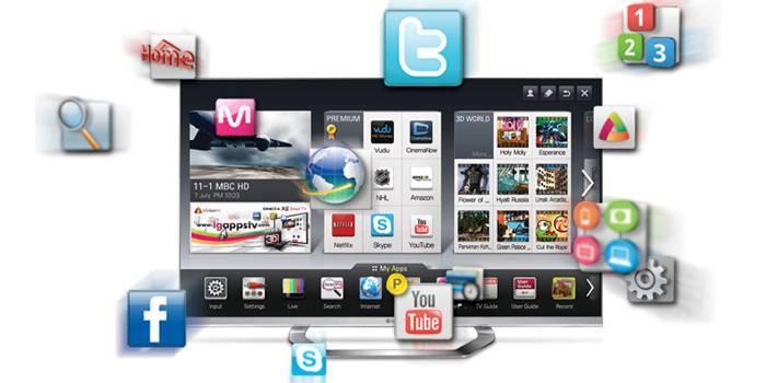 Розумні телевізори та їх функції