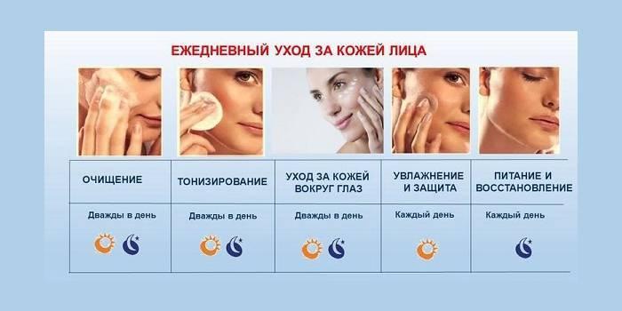Що допомагає зробити шкіру обличчя свіжою