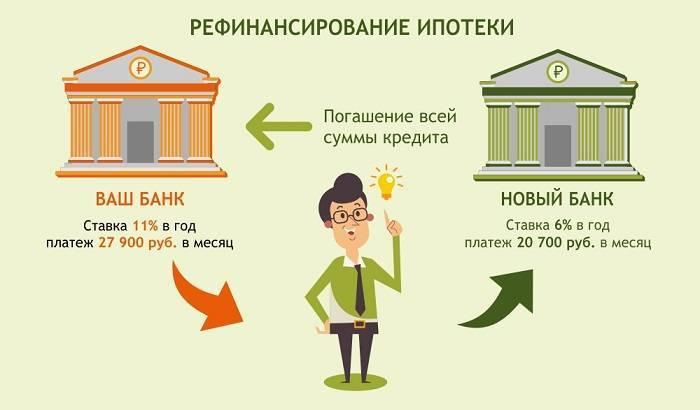 Як досягти фінансової свободи