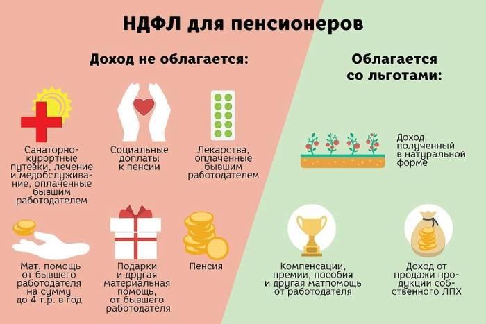 Які податки не платять пенсіонери