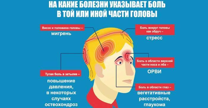 Як проявляється стрес