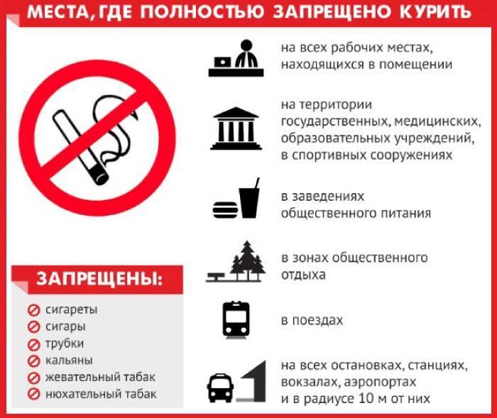 Закон про заборону куріння в громадському місці